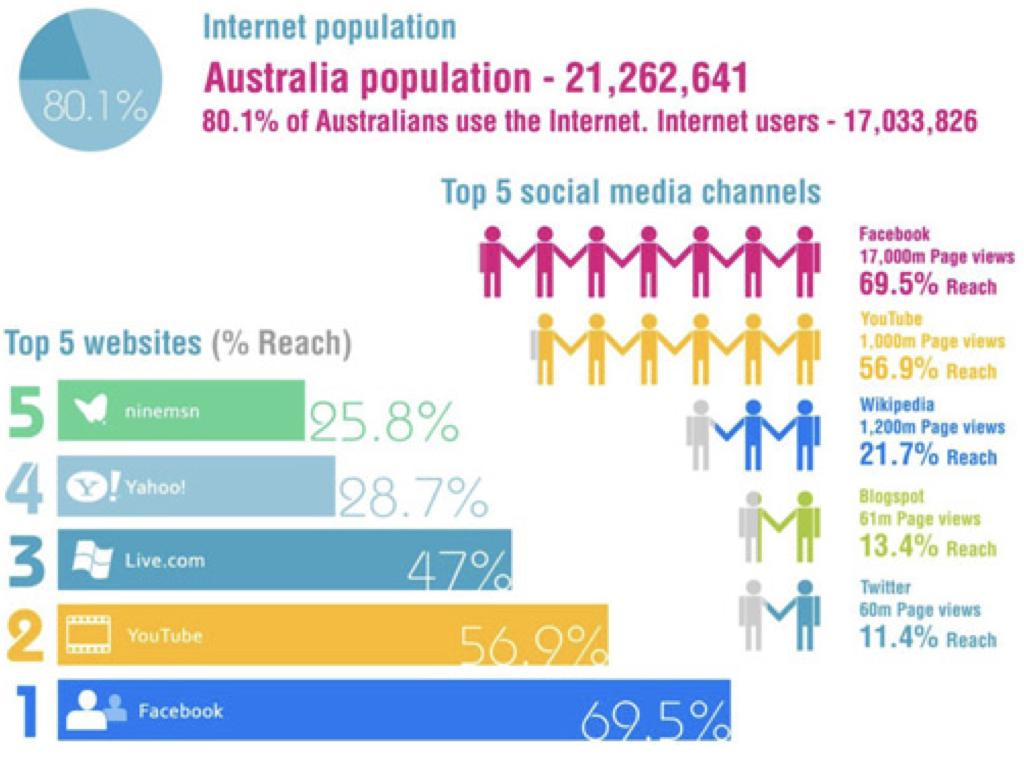 social media hinkler.005