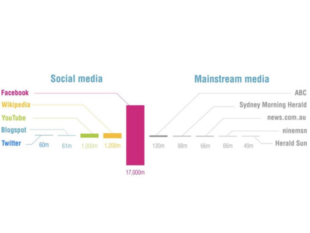 social media hinkler.006